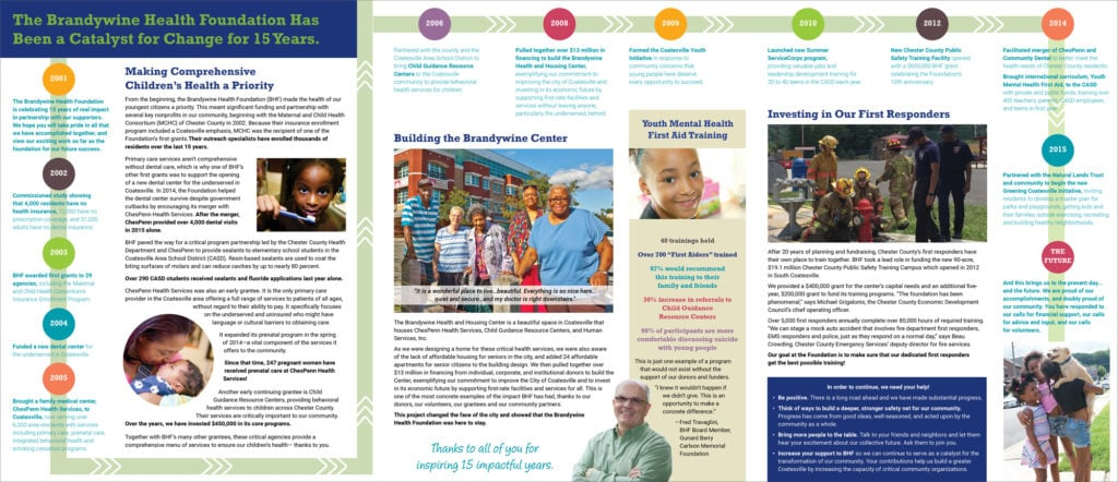 Brandywine Health Foundation 15 Year Timeline