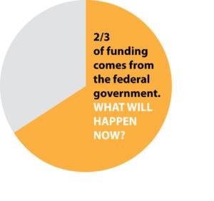 HIAS PA Funding